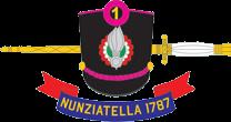 Nunziatella 1787